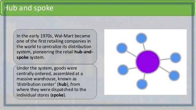 walmart supply chain case study pdf