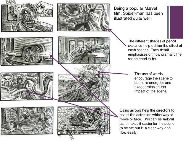 Famous Storyboard Analysis