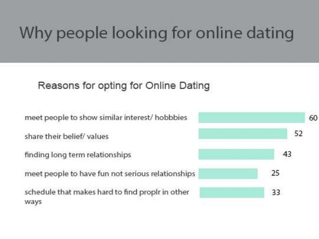 Reasons to use online dating sites