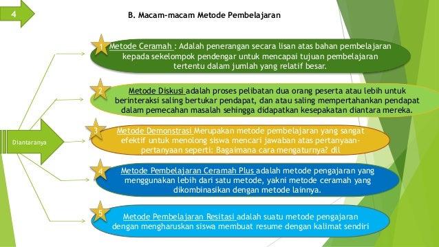 Power Point Metode Dan Tekhnik Pembelajaran Dan Konsep Dasar Pembelaj