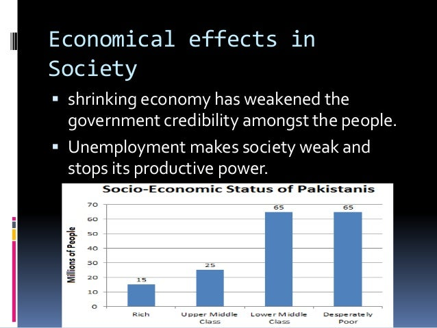 unemployment and its effect on the
