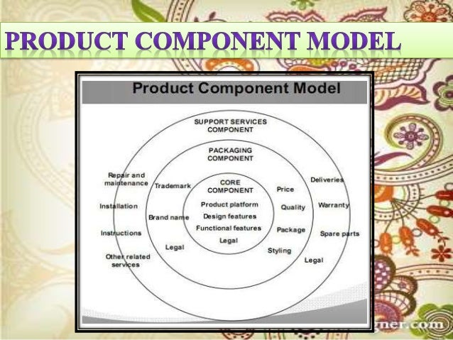 product component model Product, price, placement the 4 c's of b2b marketing are: i will like to know which among the 4cs represents the value creation as the key component in.