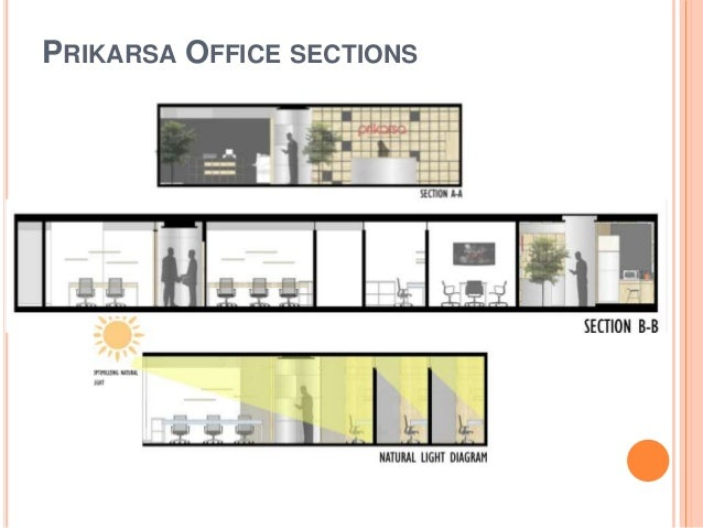 Image Result For Office Design For Small Offices