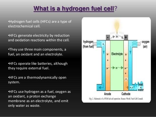 hydrogen powered cars. Black Bedroom Furniture Sets. Home Design Ideas