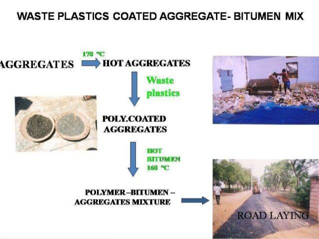  Easy process without any new machinery.  In situ process.  Use of lesser percentage of bitumen.  Use of plastics wast...