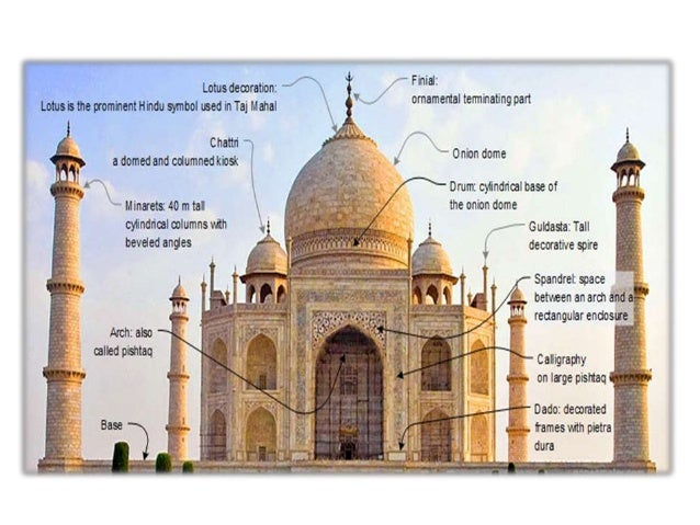 Taj mahal architecture for Taj mahal exterior design