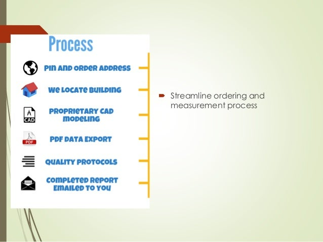 Streamline Ordering And Measurement Process ...
