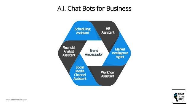 What S Trending In The Chat Bot Market So Far Gytenis
