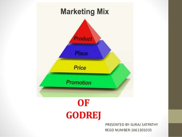 Marketing Mix: Product, Price, Place, and Promotion (4Ps)