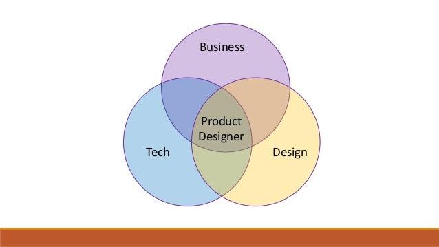 Business Tech Design Product Designer