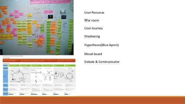 User Personas War room User Journey Shadowing Hypotheses(Blue Apron) Mood-board Debate & Communicator