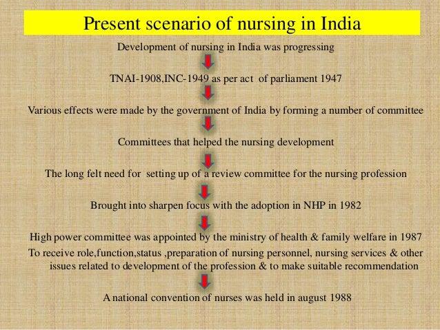 history of nursing research timeline