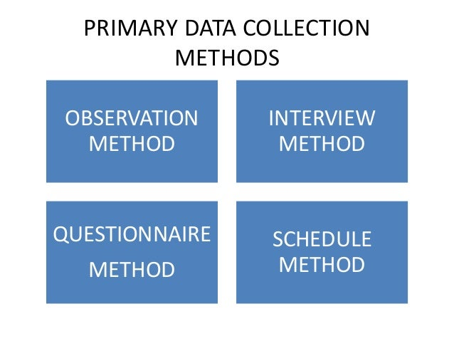 data collection methods and sampling methods