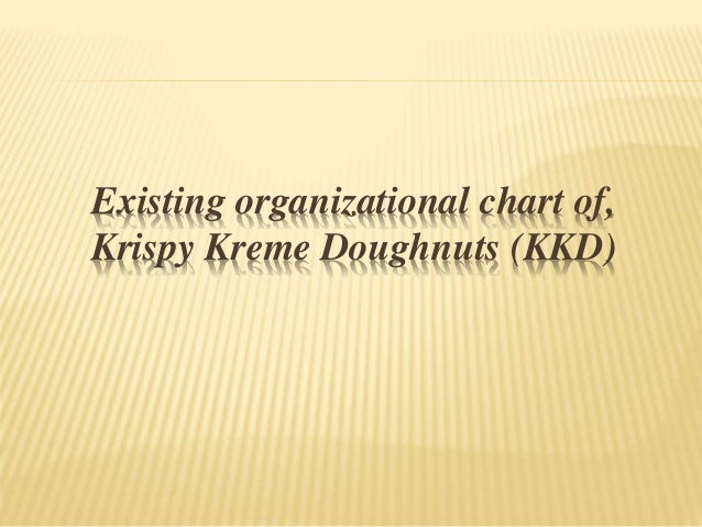 organizational structure of krispy kreme doughnuts Krispy kreme doughnuts creates delicious, melt-in-your-mouth pieces of donut joy from the original glazed to the assorted dozen and wedding doughnut towers.