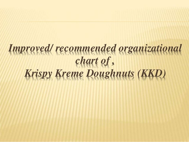 case of krispy kreme doughnut Overview with 181 krispy kreme stores in 28 states, krispy kreme doughnuts in 2001 was rapidly building something of a cult following for its light.