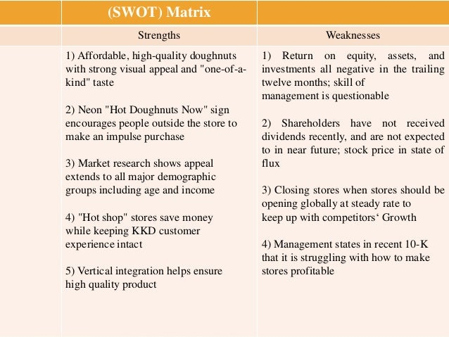 swot for krispy kreme The parent company is krispy kreme doughnuts, inc (nyse: kkd), which is  based  swot analysis strengths in store visual appeal (doughnut theatre .