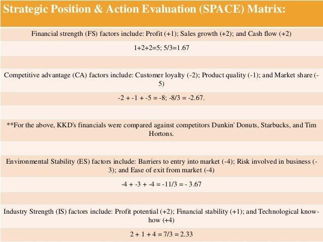 Corporation Essays (Examples)