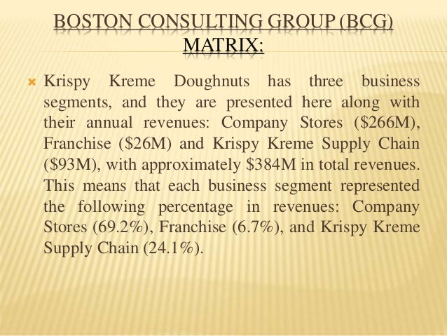 krispy kreme srategic plan Krispy kreme matrices/reports current strategies and objectives per pages 26 and 27 of its form 10-k (annual report) filed april 17, 2009, krispy kreme donuts has.