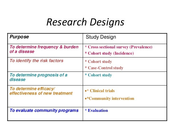 Editing in research