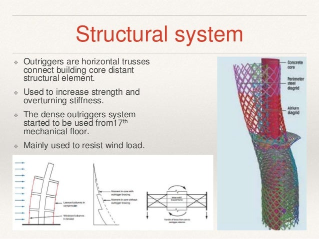 capital gate abu dhabi structural system pdf