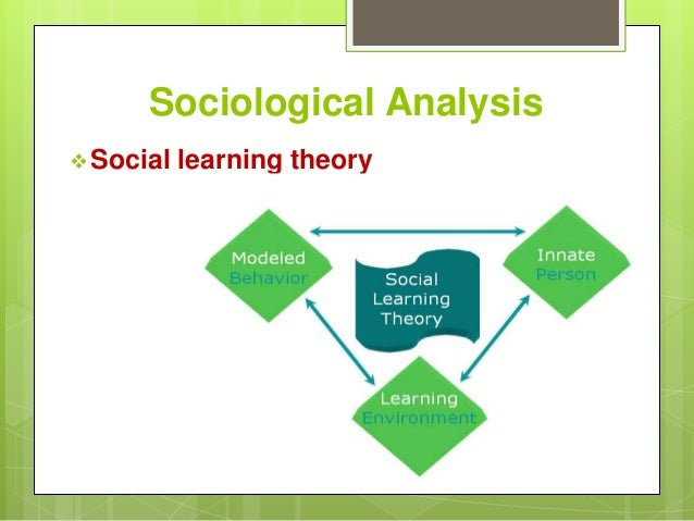 "42 sociological analysis In the pages of sociological perspectives  ""the analysis of systems of qualitative variables when some of the annual review of sociology 29: 417-42."