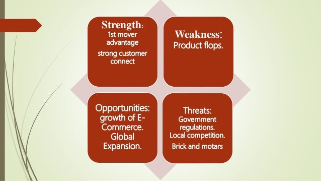 swot analysis of accenture Institute of business administrationan analysis on business strategy  of accenture cis ltd bangladesh 2014 an anal.