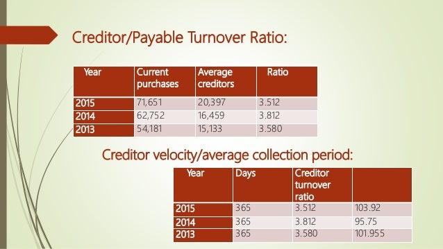 Year Sales Average working capital Ratio 2015 1,07,006 1818 58.859 2014 88,988 3238 27.48 2013 74,452 1645 45.25 Working c...
