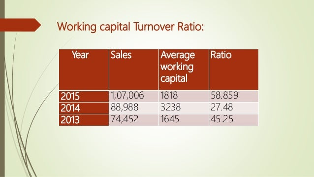 Year Sales Average current assets Ratio 2015 107506 33,516 3.192 2014 88,988 27,976 3.180 2013 74,452 22,959 3.242 Current...