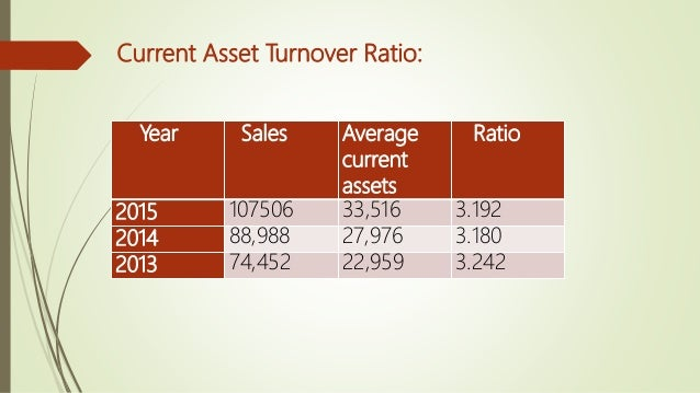 PROFITABILITY RATIO These ratios measure the operating efficiency of the firm and its to ensure adequate returns to its sh...