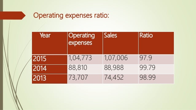 Year Operating profit Sales Ratio 2015 2233 107006 2.086 2014 178 88988 0.200 2013 745 74452 1.0006 Operating profit ratio: