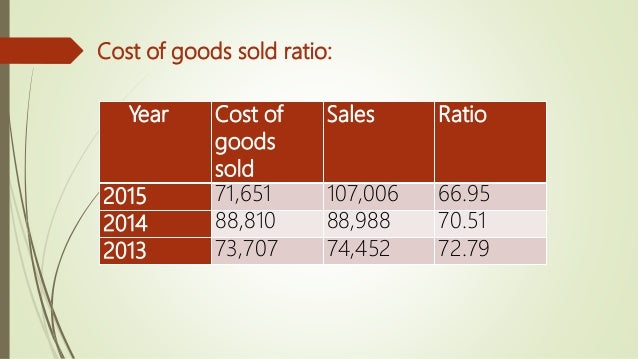 Year Cost of goods sold Operating expenses Sales Ratio 2015 71,651 1,04,773 1,07,006 164.87 2014 62,752 88,810 88,988 170....