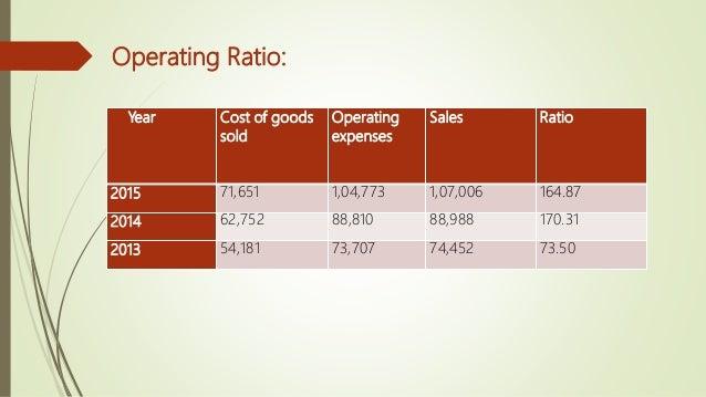 Year Profit before interest&tax Average capital employed Ratio 2015 1568 6475 24.21 2014 -111 54505 2013 506 40155 1.255 R...