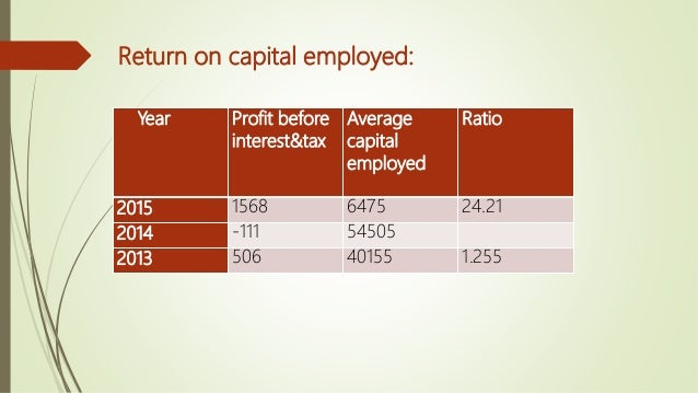Year Earnings after tax Equity Ratio 2015 618 13384 0.046 2014 -278 10741 -0.025 2013 345 9746 0.035 Return on share holde...
