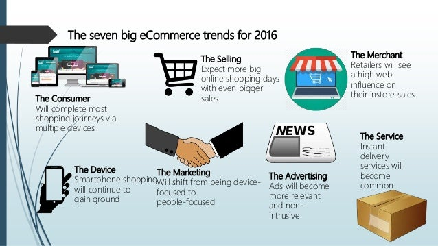 The seven big eCommerce trends for 2016 The Consumer Will complete most shopping journeys via multiple devices The Device ...