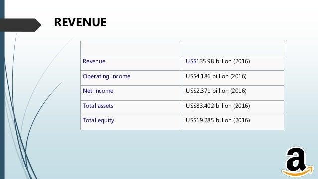 Revenue US$135.98 billion (2016) Operating income US$4.186 billion (2016) Net income US$2.371 billion (2016) Total assets ...