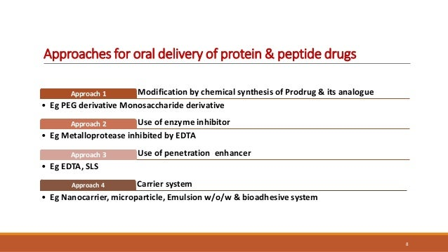 Orally Delivered Proteins