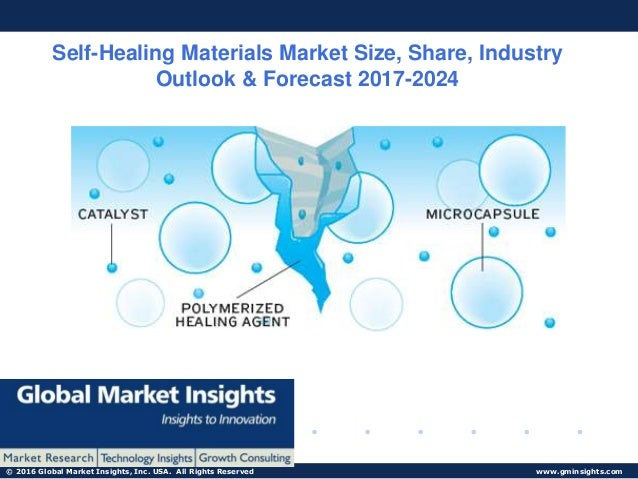 future trends analysis in global market Global biocomposites market was valued at us$4,7304 mn in 2016 and is projected to reach us$10,5494 mn  biocomposites market trends and future aspect analysis 2025 .