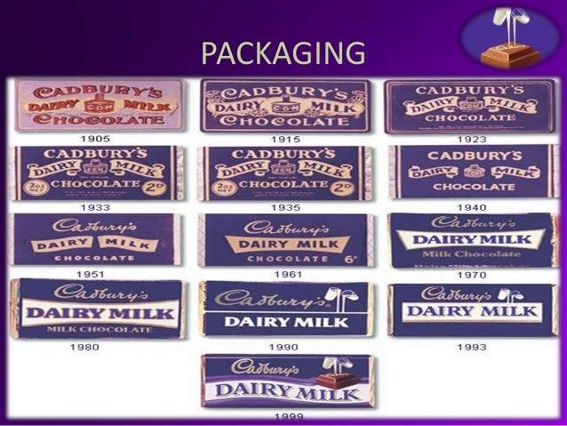 Maturity stage cadbury dairy milk ppt