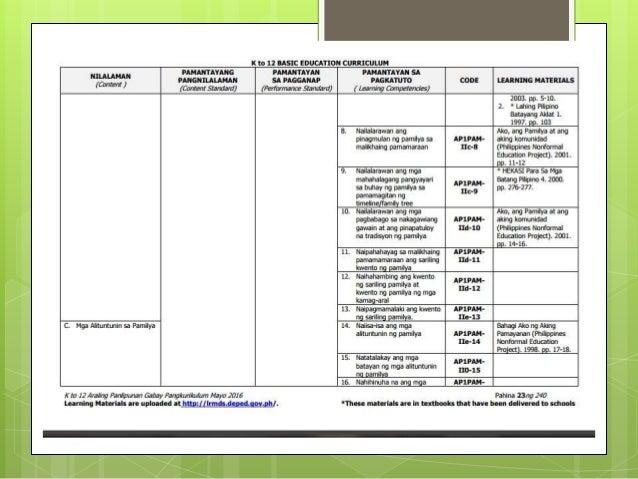 deped curriculum guide in araling panlipunan Grade 1