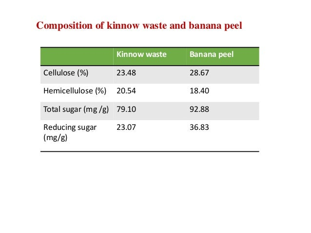 ethanol production from waste banana peelings Process of producing of bio ethanol fuel out of fermented banana  ethanol-production  bio ethanol from pineapple peelings as a waste from pineapple,.