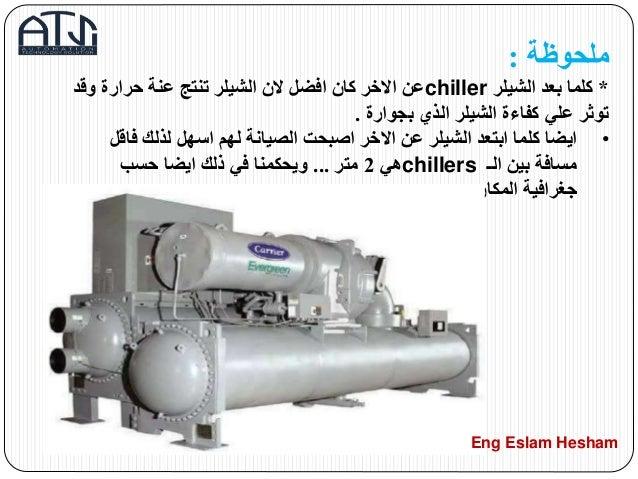 شرح الشيلر pdf