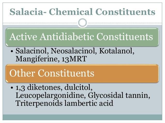 Mechanism Of Action-Salacinol