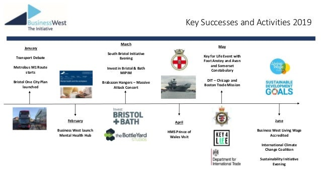 Business plan bristol plano school homework