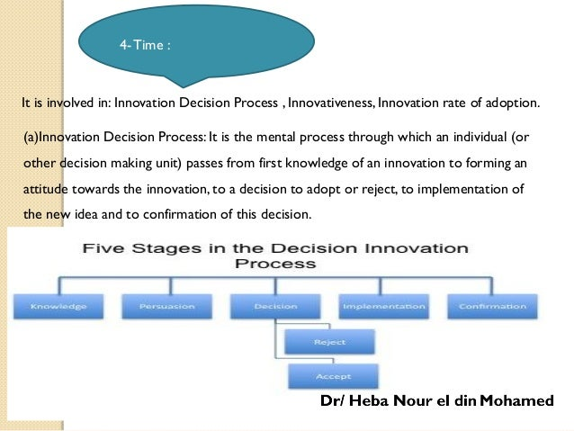 It is involved in: Innovation Decision Process , Innovativeness, Innovation rate of adoption. 4- Time : (a)Innovation Deci...