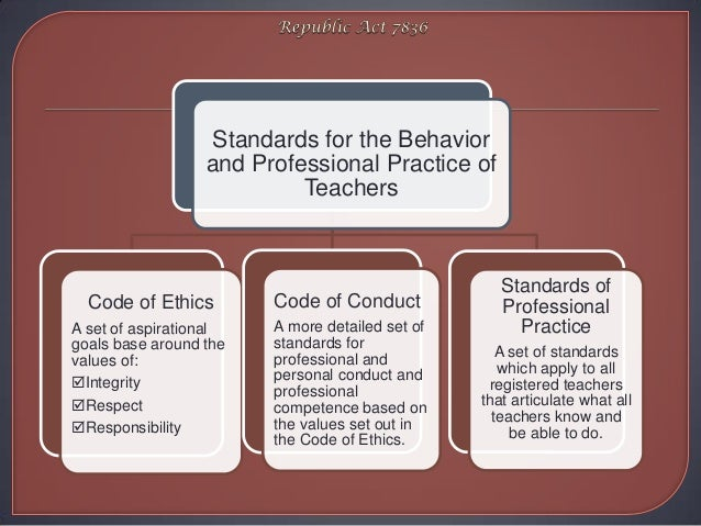 republic act 7836 philippine teachers professionalization This is an animated info video about the republic act 7836 and 9293 republic act 7836 philippine teachers professionalization act of 1994.