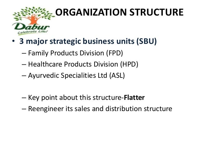 marketing mix in dabur Marketing strategy & product strategy for dabur marketing strategy project marketing place in the context of marketing mix refers to a set of.