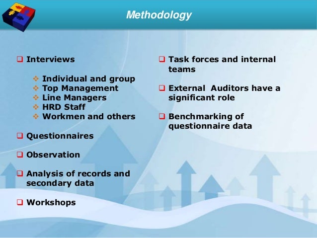 Methodology  Interviews  Individual and group  Top Management  Line Managers  HRD Staff  Workmen and others  Questi...