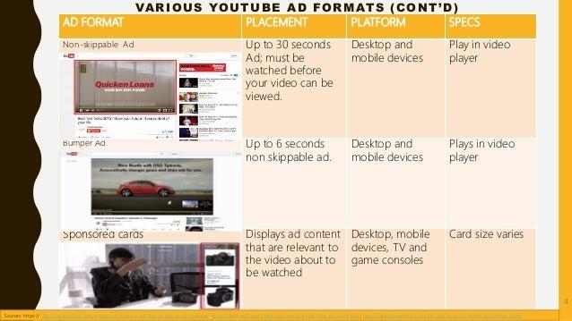 YouTube as an advertising platform