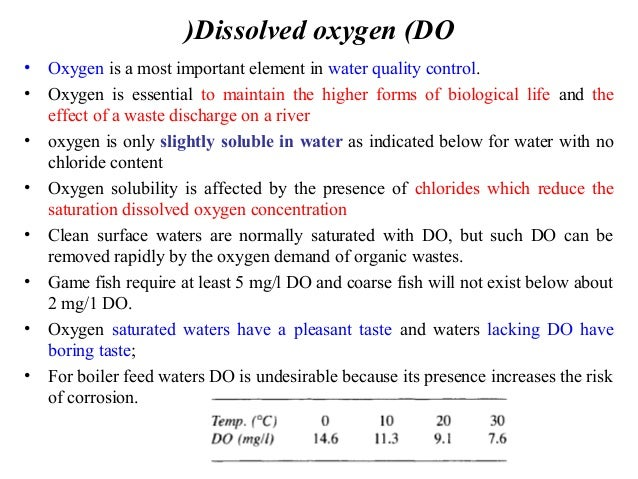 Solubility Chart  Free Here