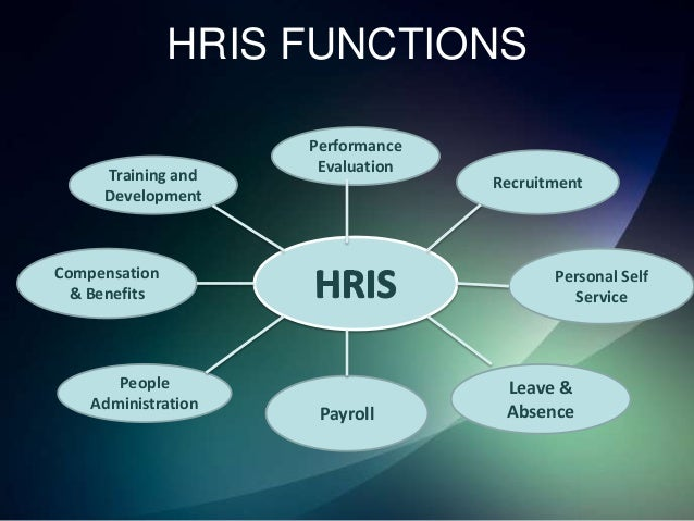 hr information system The human resource information system(hris) is a software or online solution for thedata entry, data tracking, and datainformation needs of the human resources.